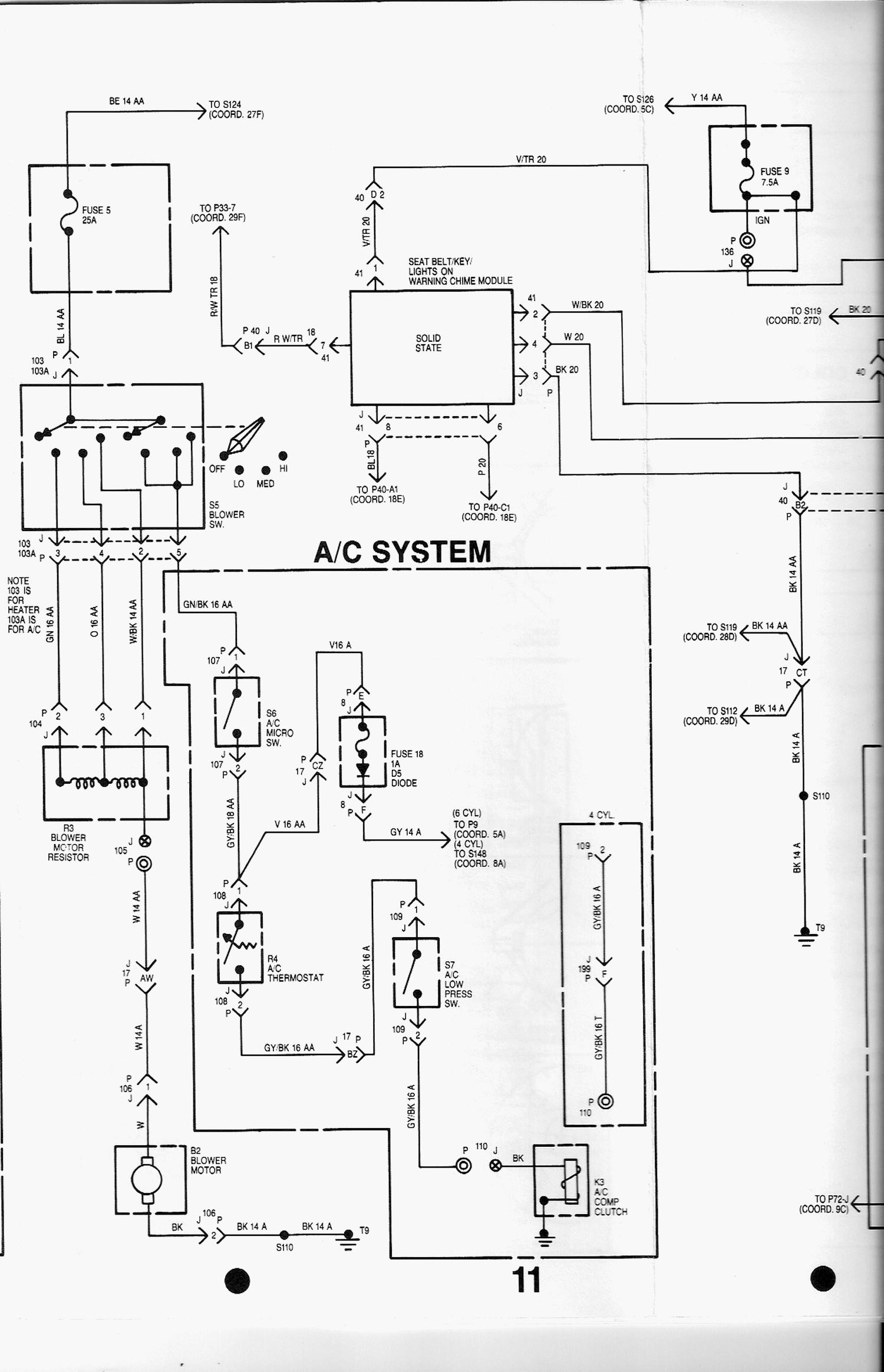 1978 jeep cj7 wiring diagram labeled of dna molecule 1985 amc eagle vacuum imageresizertool com