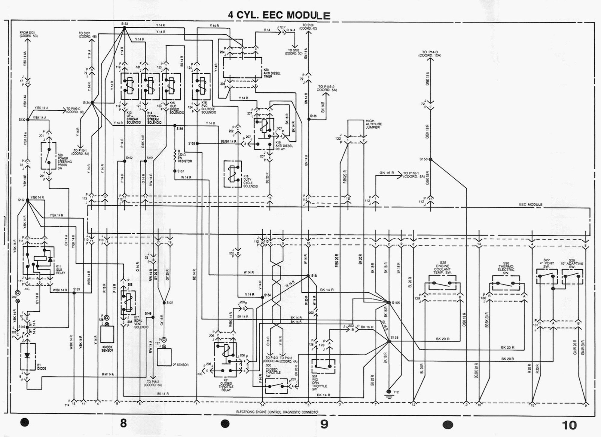 Jeep Cj Wiring Diagram Help With Yj Fuse Box. Jeep. Auto