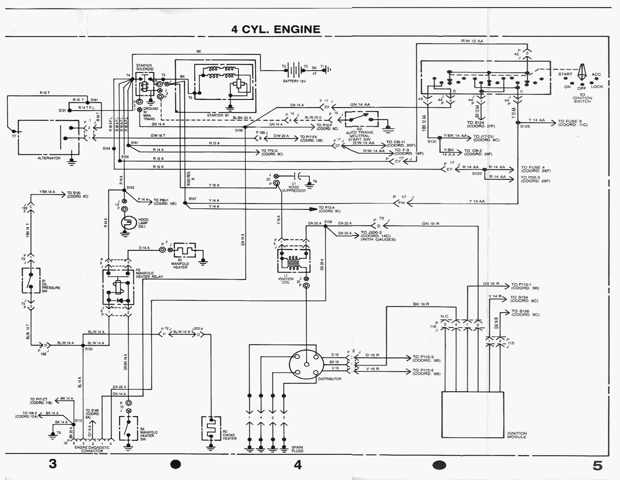Jeep Comanche Wiring Diagram : 28 Wiring Diagram Images