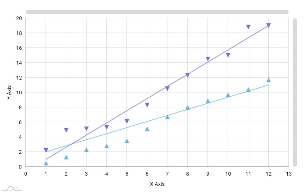 medium resolution of scatter chart