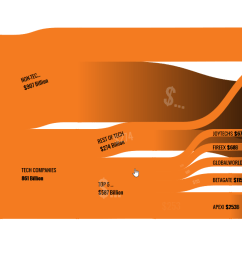 sankey diagram [ 1103 x 728 Pixel ]