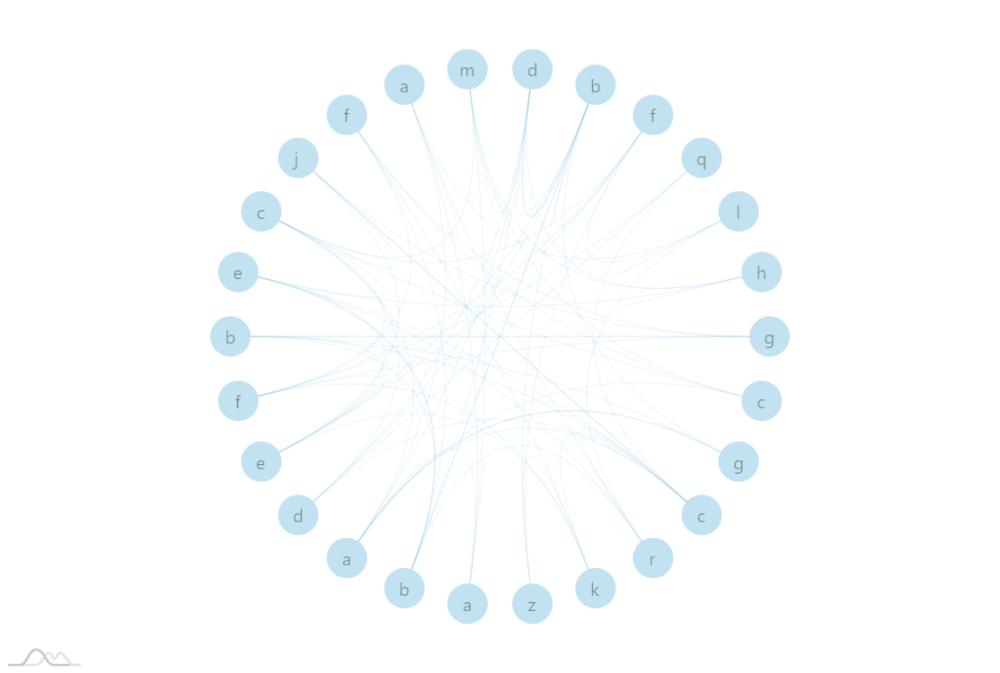 medium resolution of non ribbon chord diagram