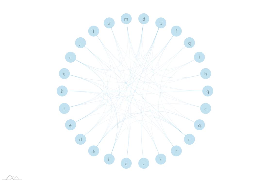 hight resolution of non ribbon chord diagram