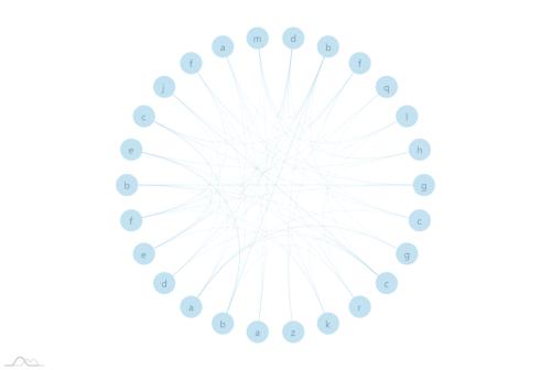 small resolution of non ribbon chord diagram