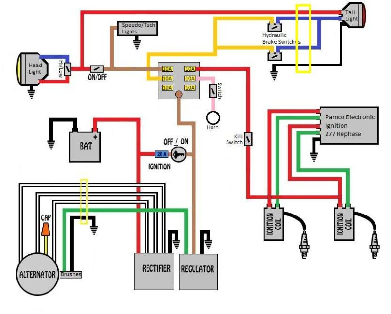 Xs650 Fuse Box - Wiring Diagrams Place