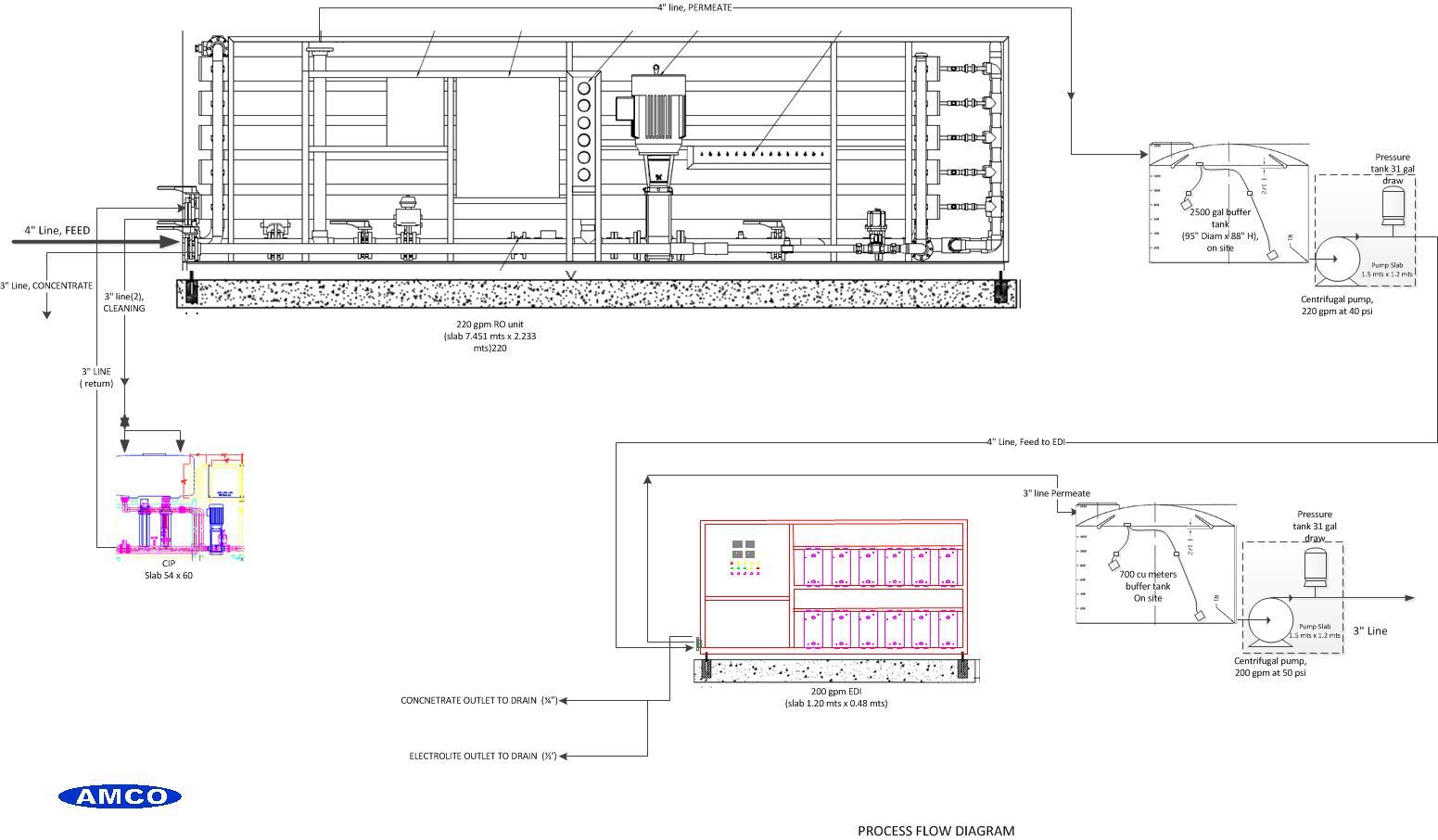 edis 4 wiring diagram 1999 toyota 4runner ground edi flow diagrams repair scheme