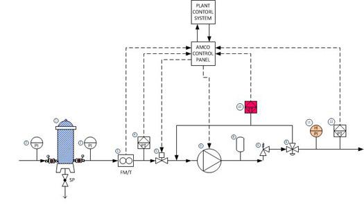 two wire pressure transmitter wiring diagram craftsman chain garage door opener temperature timer ~ elsavadorla