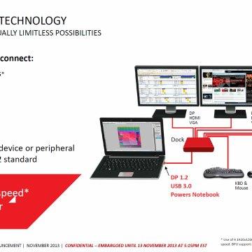 AMD mobile apu 2014
