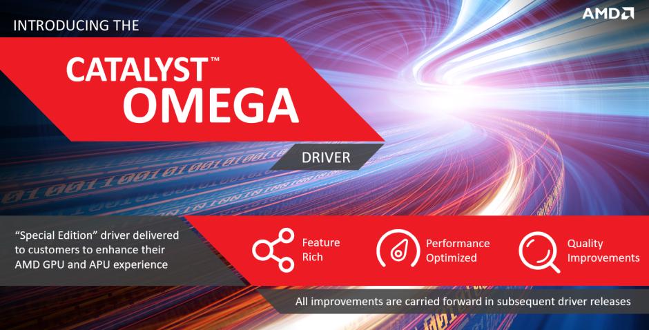 AMD-Driver-Omega-Catalyst
