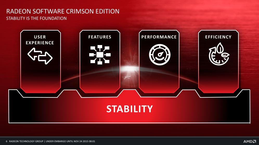 Драйверы и поддержка AMD для Radeon, Radeon …