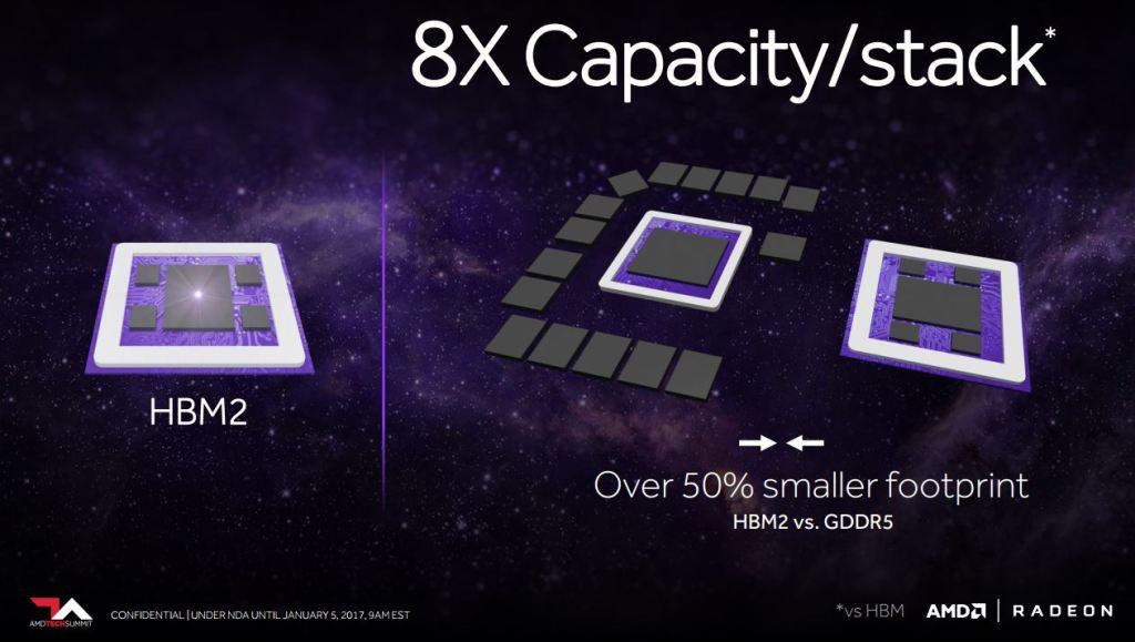 Radeon Vega Gunakan Memori HBM2