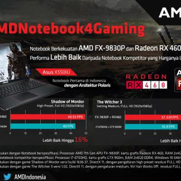 Performa Gaming Asus X550IU vs Kompetitor
