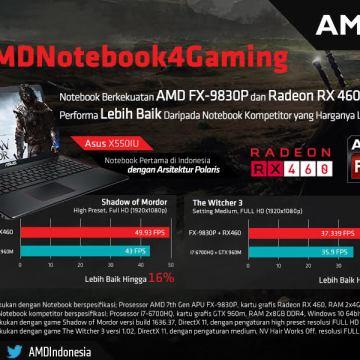 Performa Gaming Asus X550IU vs Kompetitor