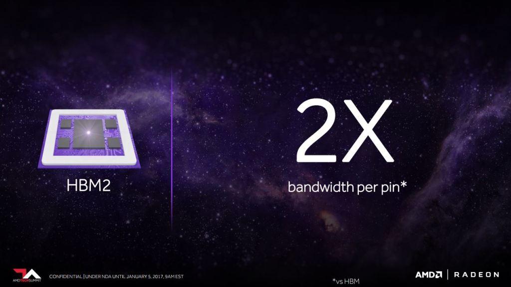 Memori HBM2 Sanggup Sajikan Performa 2x Bandwidth Per Pin