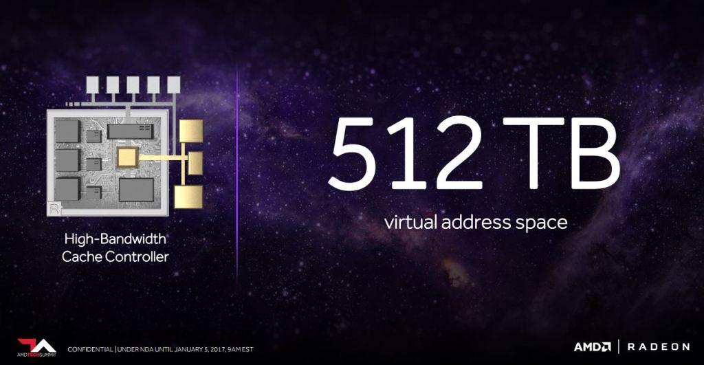 High Bandwidth Cache Controller Virtual Address Space 512TB