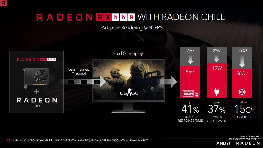 Radeon RX 500 Series