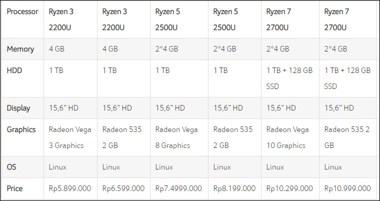 Promo Pasti AMD IT Galeri