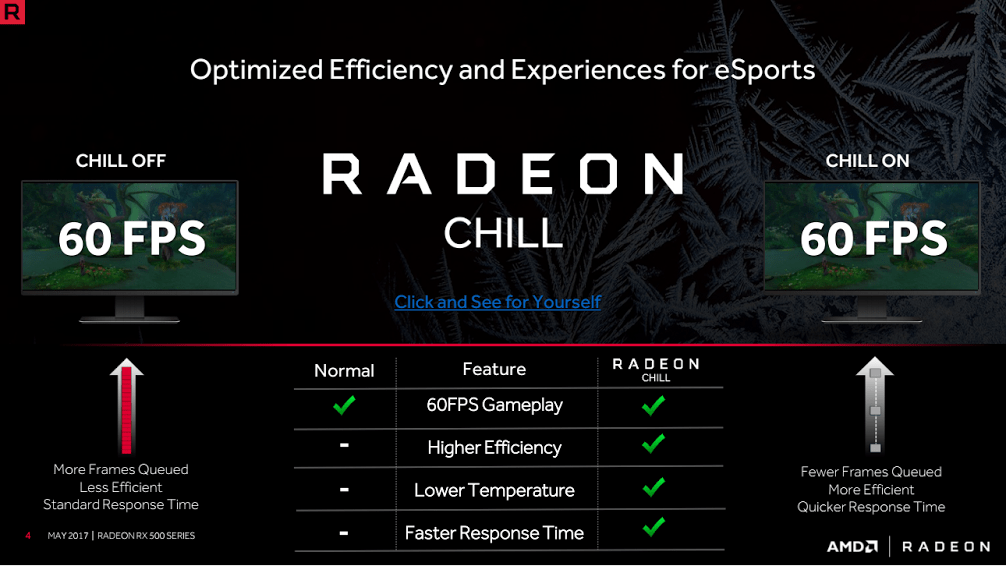 AMD Radeon™ Chill Optimize