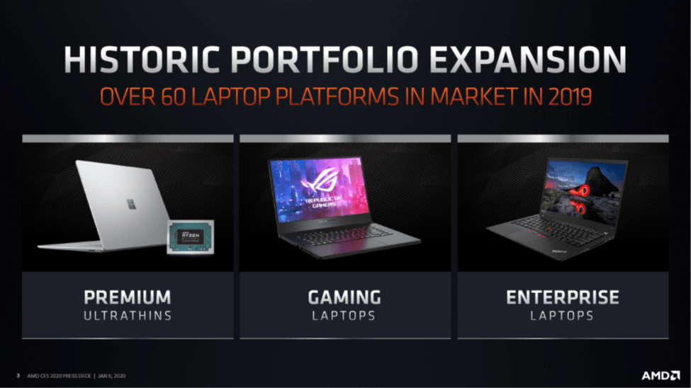 AMD Laptop Portfolio