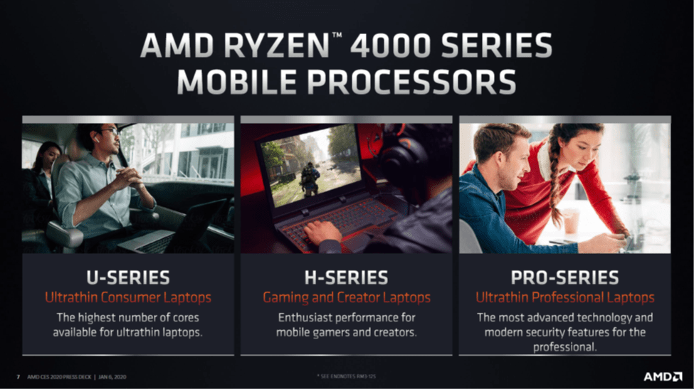 Ryzen 4000 Mobile Series