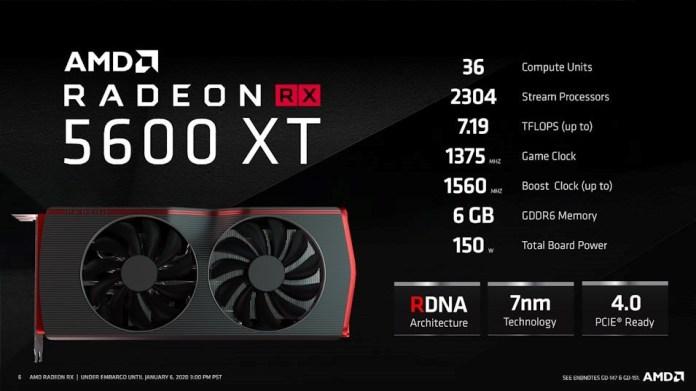 Spesifikasi Radeon™ RX 5600XT