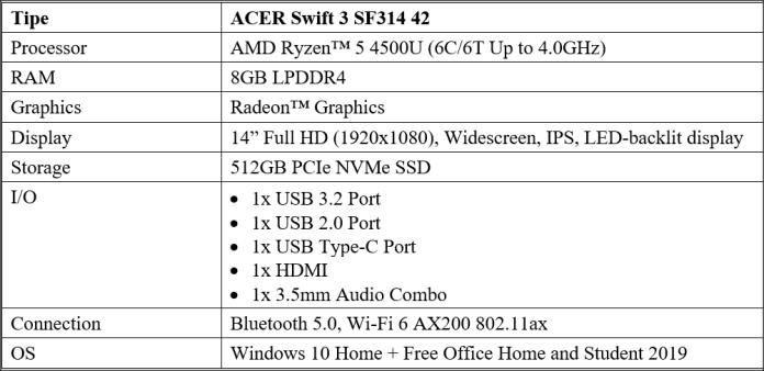 Spesifikasi ACER Swift 3 Ryzen