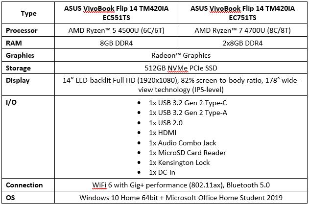 Spesifikasi ASUS VivoBook Flip 14 TM420IA