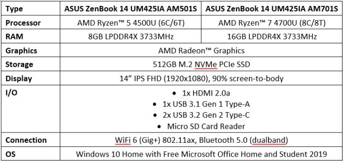 Spesifikasi ASUS ZenBook 14 UM425IA