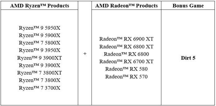 List AMD Ryzen Promo Dirt 5