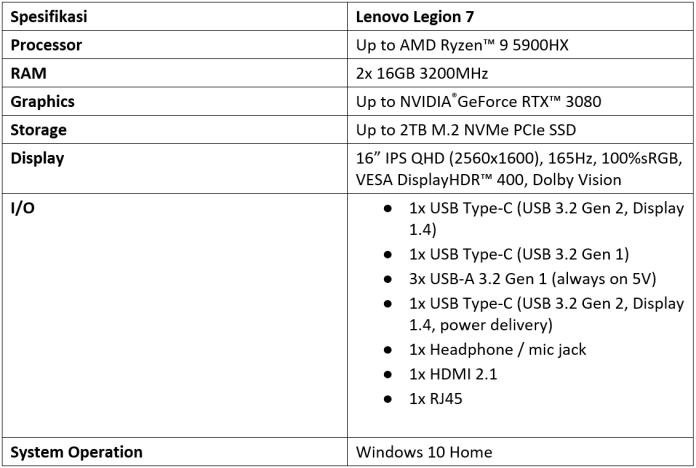 Spesifikasi Lenovo Legion 7