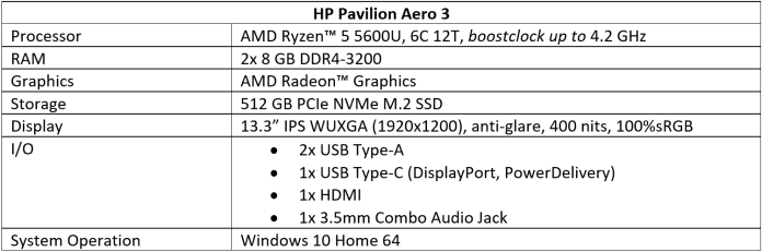 Spesifikasi HP Pavilion Aero 13