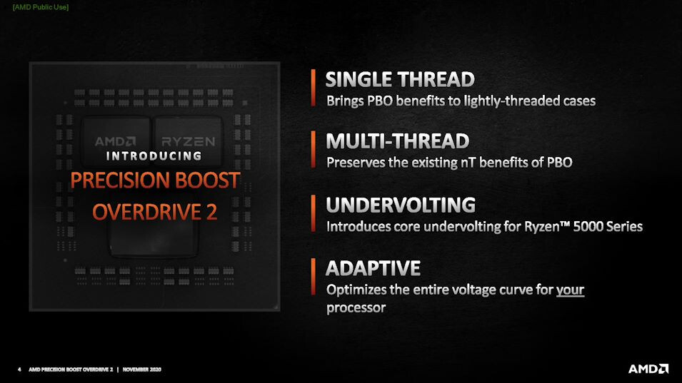 AMD Precision Boost Overdrive 2 - Adaptive Undervolting for Ryzen 5000 - AMD3D