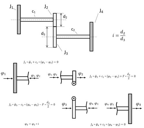 small resolution of gear train equations from free body diagrams