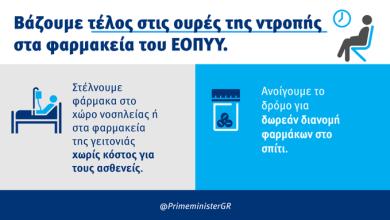 Photo of Μητσοτάκης: «Βάζουμε τέλος στις ουρές της ντροπής στα φαρμακεία του ΕΟΠΥΥ»
