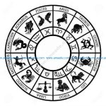 Zodiac sign calendar