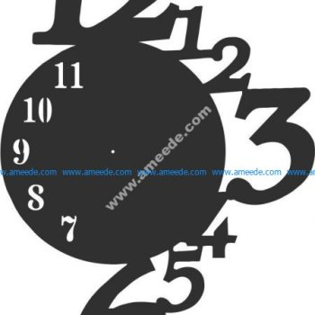 the reverse clock