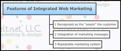 web_Features-of-Integrated-Web-Marketing