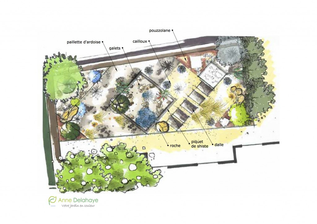 plan amenagement jardin minéral