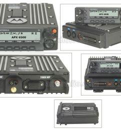 motorola apx6500 astro 25 digital 800 mhz mobile radio 764 870 mhz 30w [ 1152 x 819 Pixel ]