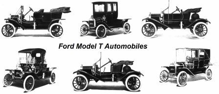 Henry Ford and the Model T: US History for Kids