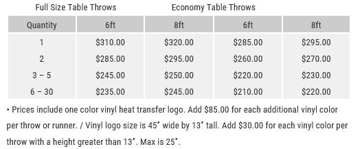 quantity applique pricing for table covers (with vinyl logo)
