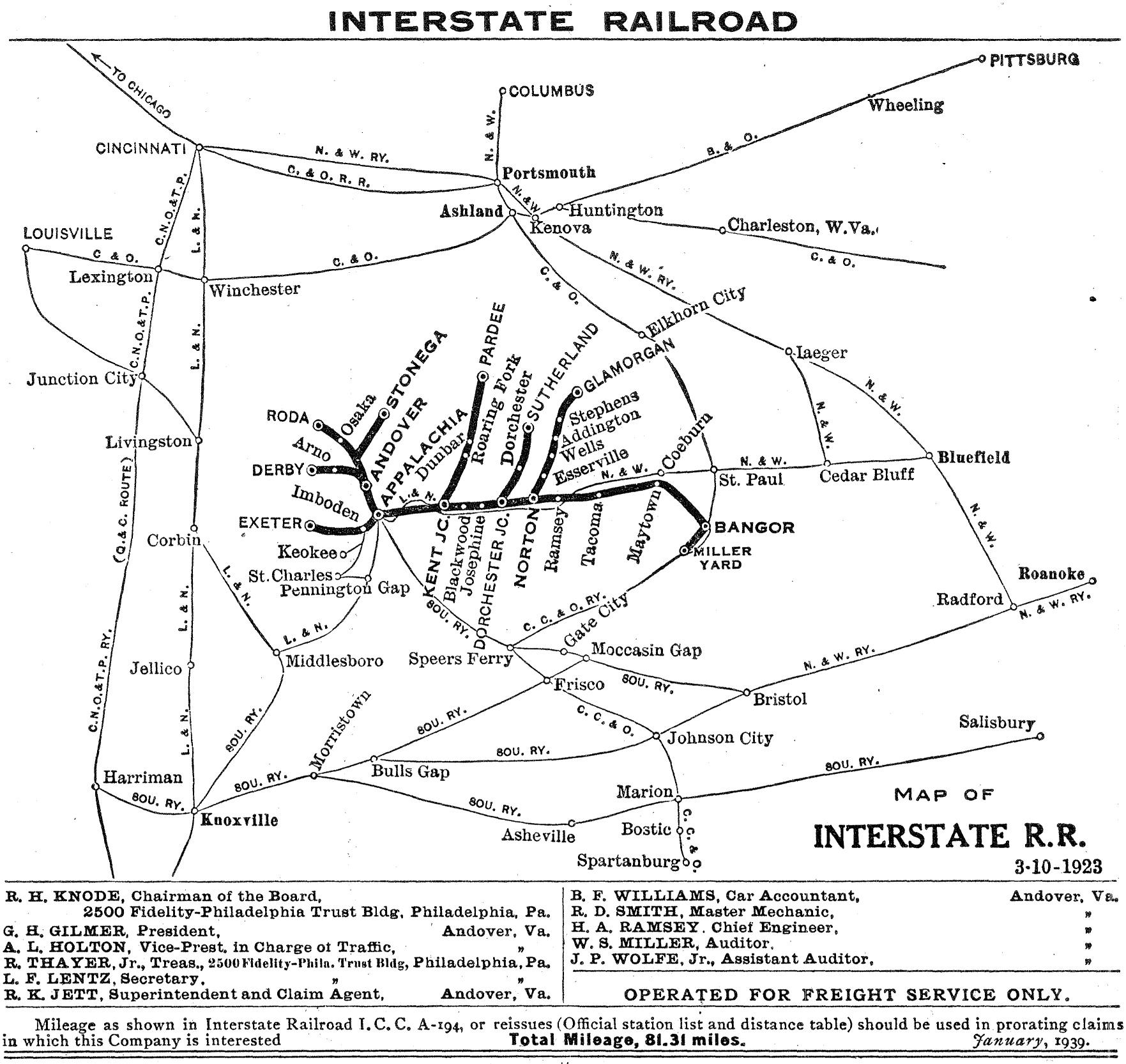 Interstate Railroad
