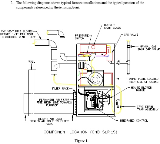Vertical Gas Furnace Wiring Diagram Gas Furnace Piping