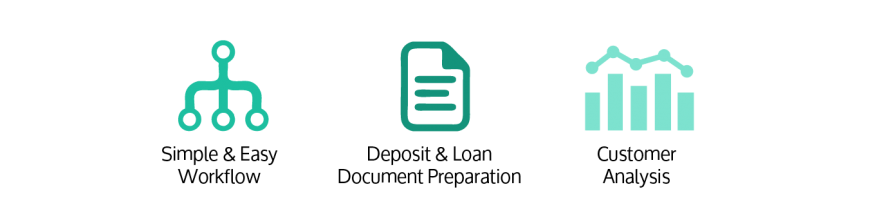 image of copilot and loan deposit icons | American Bank Systems