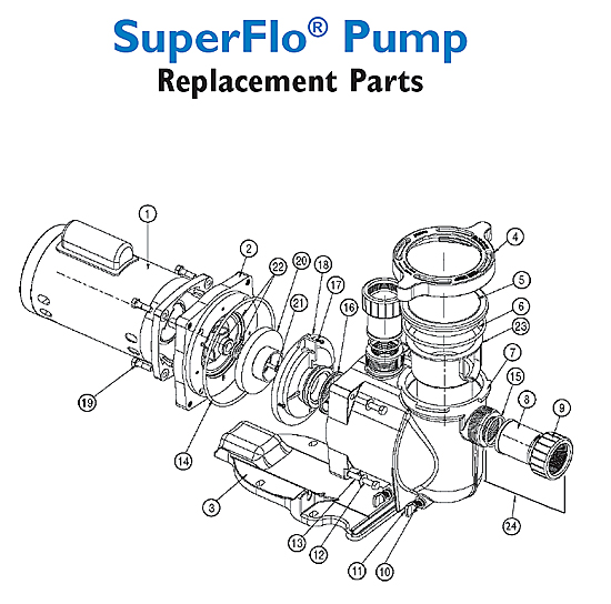 Pool parts : Pool Pump Motor Supp