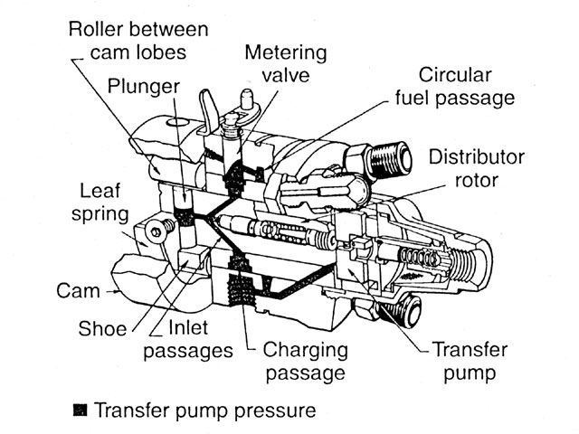 Perkins Engine Wiring • Wiring And Engine Diagram