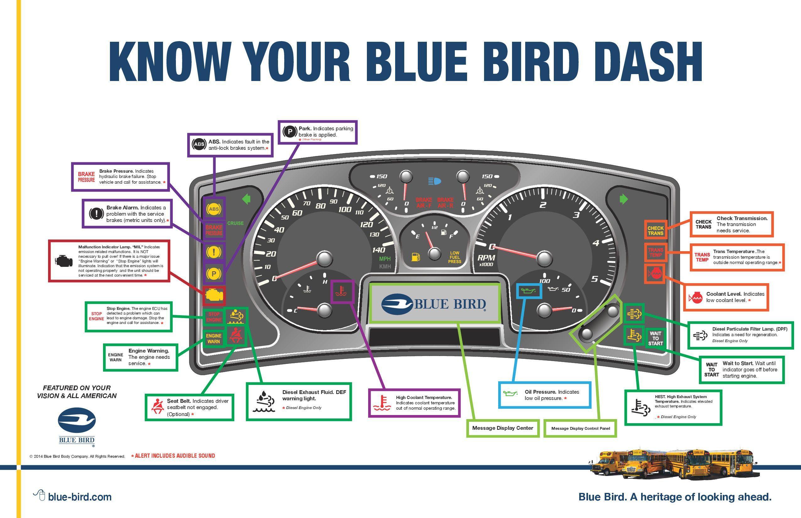 bluebird bus wiring diagram 2 wire pressure transducer engine body parts