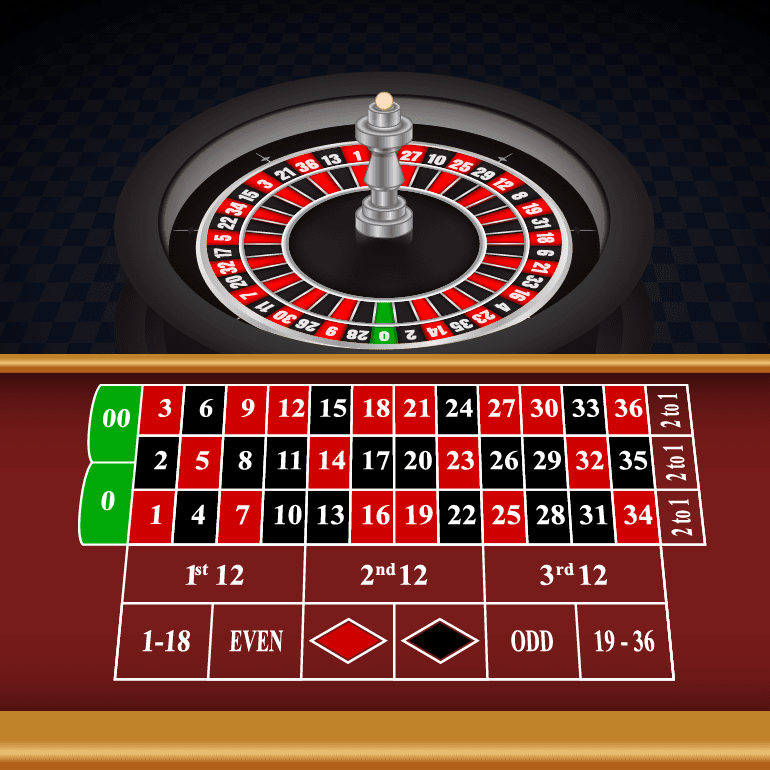 roulette street bets
