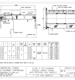 crane wheels diagram wiring diagram expert crane wheels diagram [ 1055 x 815 Pixel ]