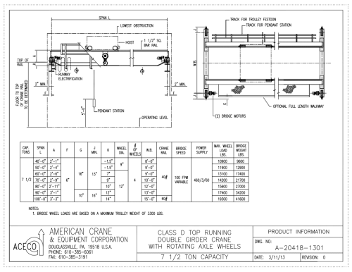small resolution of crane wheels diagram wiring diagram expert crane wheels diagram